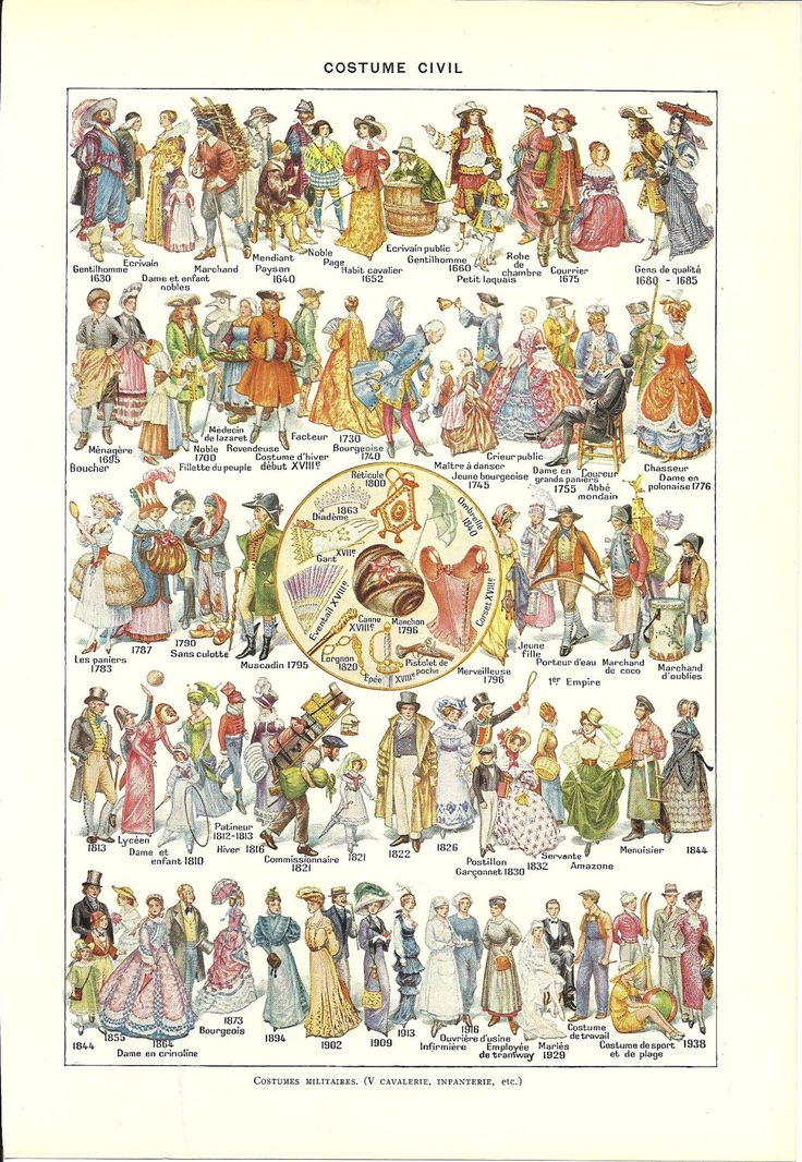 25+ best ideas about Fashion history on Pinterest | Victorian ...