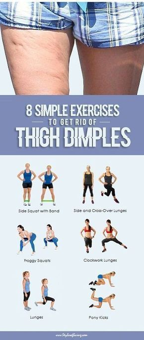 Gym & Entraînement : 8 Simple Exercises to get rid of Thigh Dimples