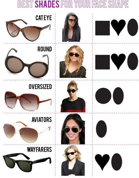 Figure out what glasses work best for your face shape. | 41 Insanely Helpful Style Charts Every Woman Needs Right Now