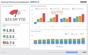 Image result for financial dashboard design
