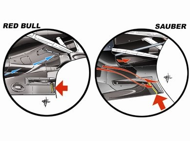Red Bull RB8 Floor Cut-outs