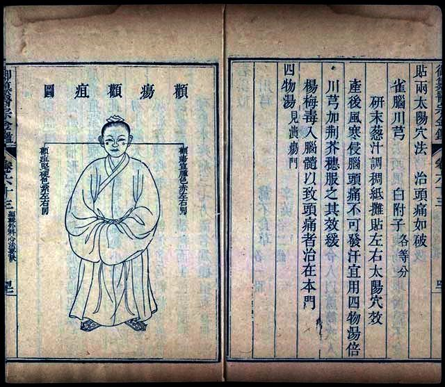 Historical Timeline of Chinese Medicine