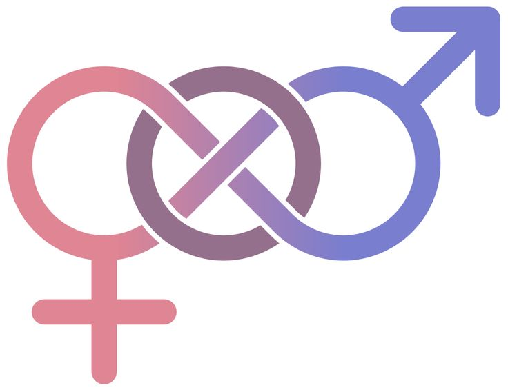 A bisexual symbol consisting of a male sign and female sign connected as an infinity symbol or figure-8 interlinked with a circle (i.e. a Whitehead link).