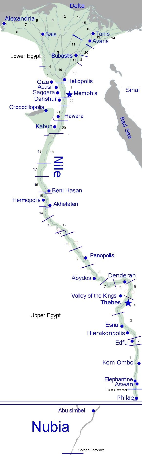 Nile Valley of Ancient Egypt ~ Egyptian civilization developed along the banks of the river Nile. The Nile Valley stands in sharp contrast to the arid deserts of Africa. Its long, narrow flood plain was a magnet for life, attracting people, animals and plants to its banks, and providing ideal conditions for the development of stable communities. Evidence suggests that the region was inhabited as far back as 700,000 years ago by Neolithic and Paleolithic Man.