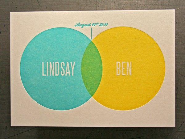 lindsay_std