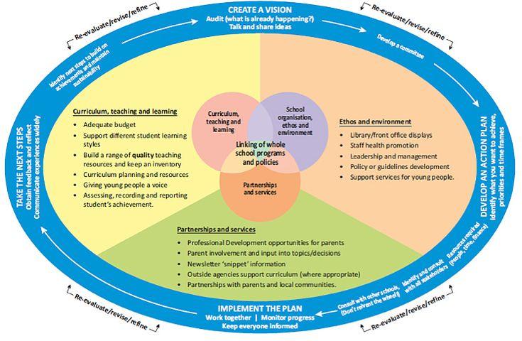 health_framework_diagram