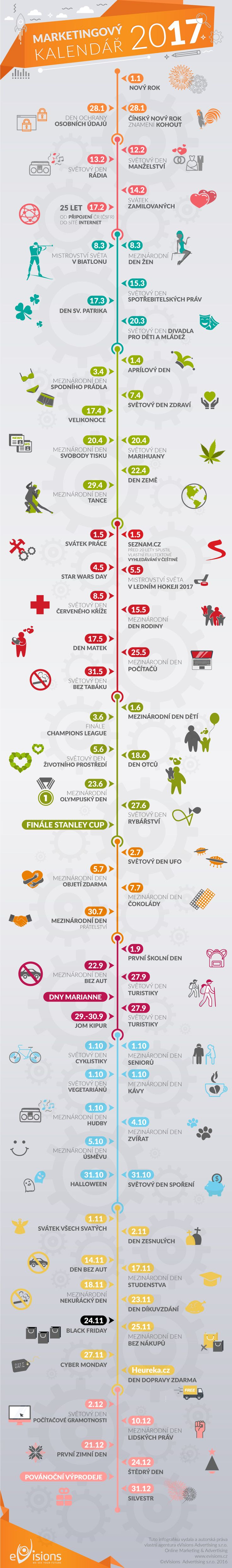 Marketing calendar 2017  #evisionscz #socialmedia #calendar #onlinemarketing #infographics #marketingcalendar #onlinemarketing #digitalmarketing #seoagency #marketing
