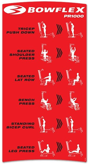 bowflex exercise chart keni ganamas co rh keni ganamas co Bowflex 6 Week Workout Bowflex Exercise Workout Wall Chart