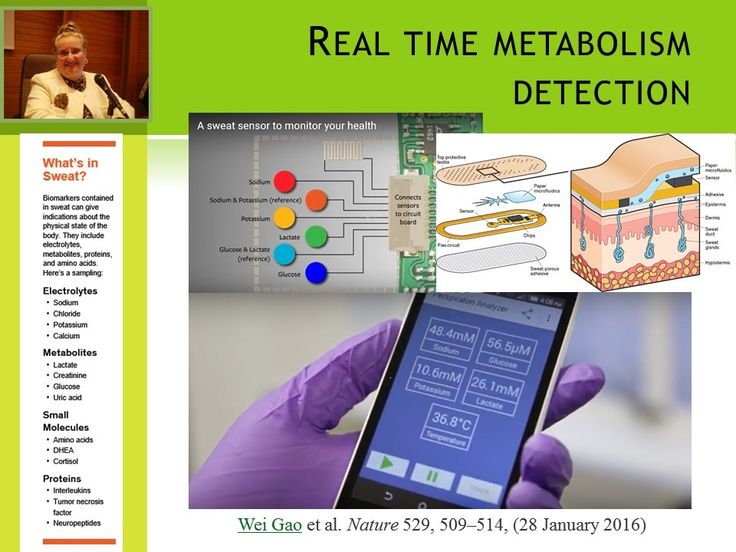 Real-time metabolites measurement.
