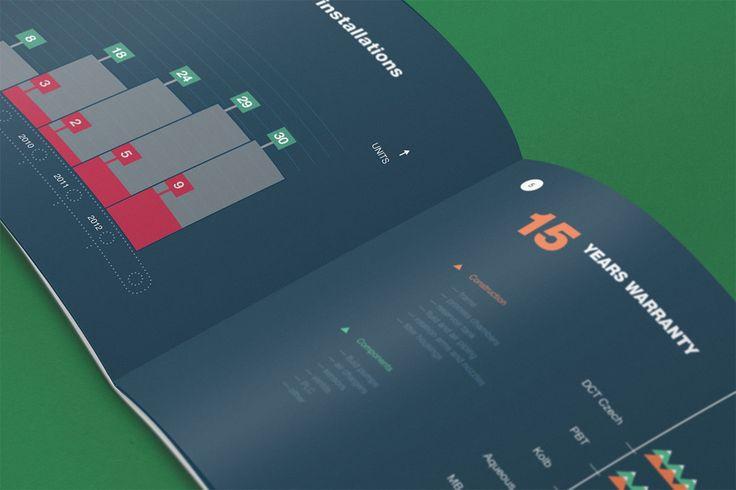 Brožura, firemní prezentace, výroční zpráva DCT | Heitsch Bureau