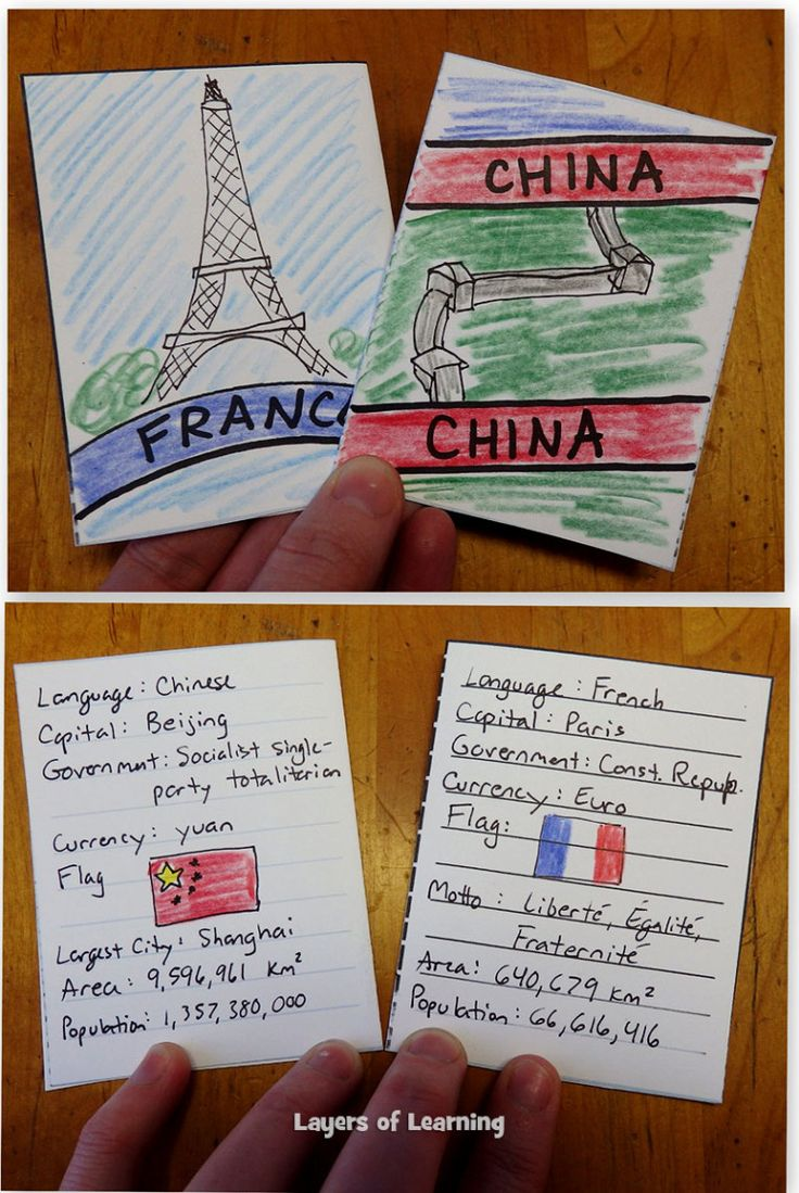 Printable geography trading cards for any country