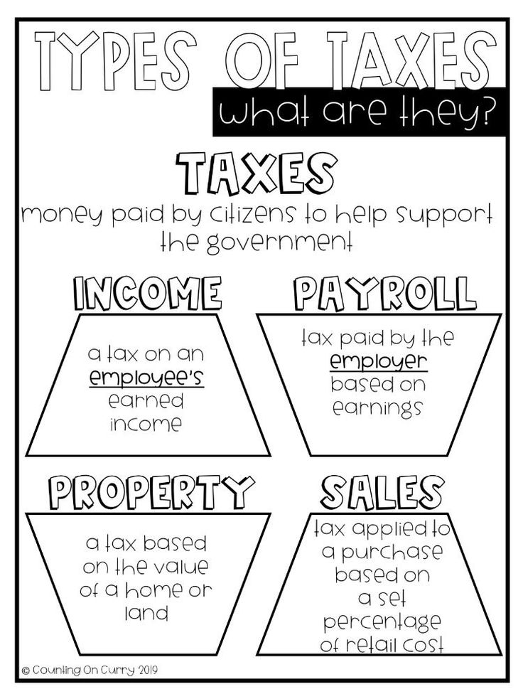 Types of Taxes 5th