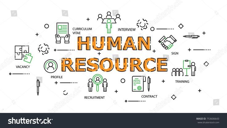 Human Resource Word with Icon Set in Concept of Recruitment and Human Resource Management. Flat Thin line designed vector illustration on white Background. Editable Stroke.