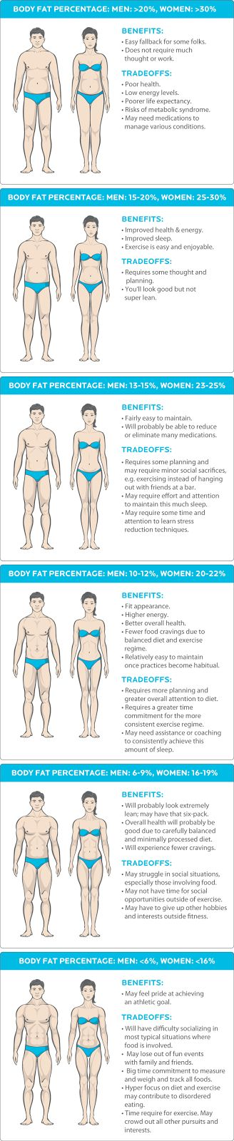 Britney Munday: What body fat percentage do you want to be?