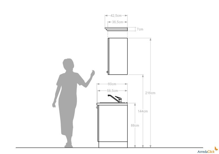 Kitchen's Dimensions