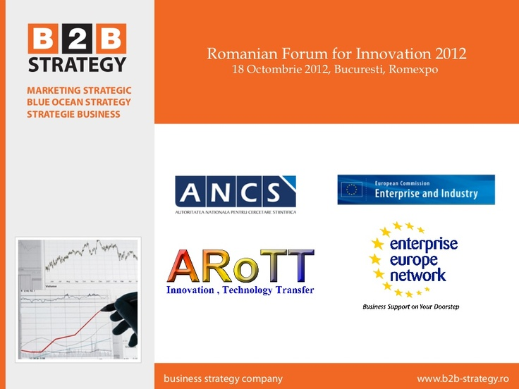 Branding » Rebranding » Pozitionare BOS » Strategie Business 2013. Romanian Innovation http://b2b-strategy.ro/2012/10/strategie-dezvoltare-2013/ Forum by Rosca Daniel Gheorghe via Slideshare