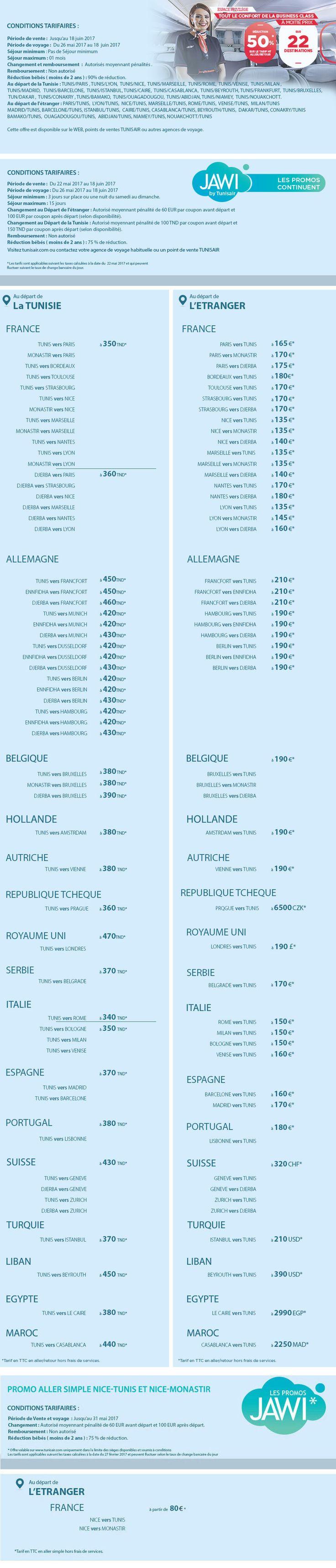 Tunisair, Offres promotionnelles
