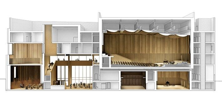 birmingham conservatoire section drawing - Google Search