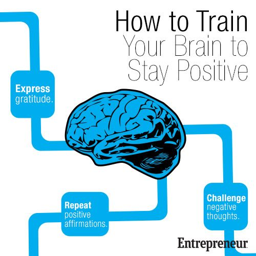 "How to Train Your Brain to Stay Positive.  -- ""As an entrepreneur, conquering challenge and failure is essential to the success of your business. You can learn to cultivate that resilience by training your brain to stay positive when times are tough."""