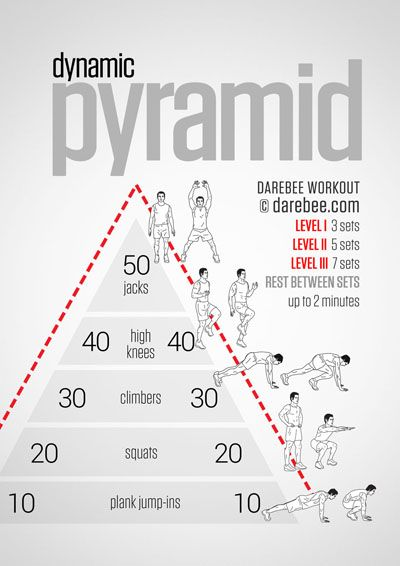 Dynamic Pyramid Workout