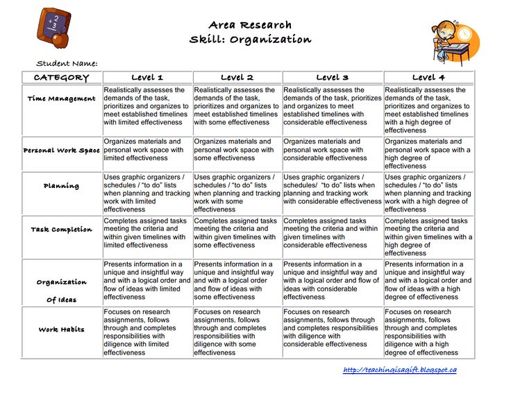 Best  Kindergarten Rubrics Ideas On   Kindergarten