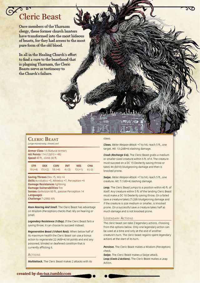 Bloodborne Monster Manual By Dm Tuz Part 1 Imgur Dnd Monsters D D Dungeons And Dragons Dnd Dragons