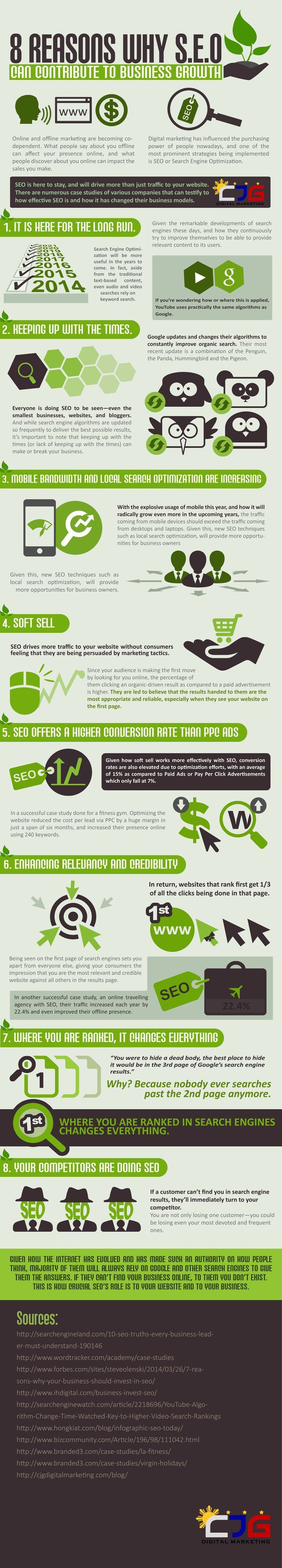 SEO & SEM (Search Engine Optimization, Search Engine