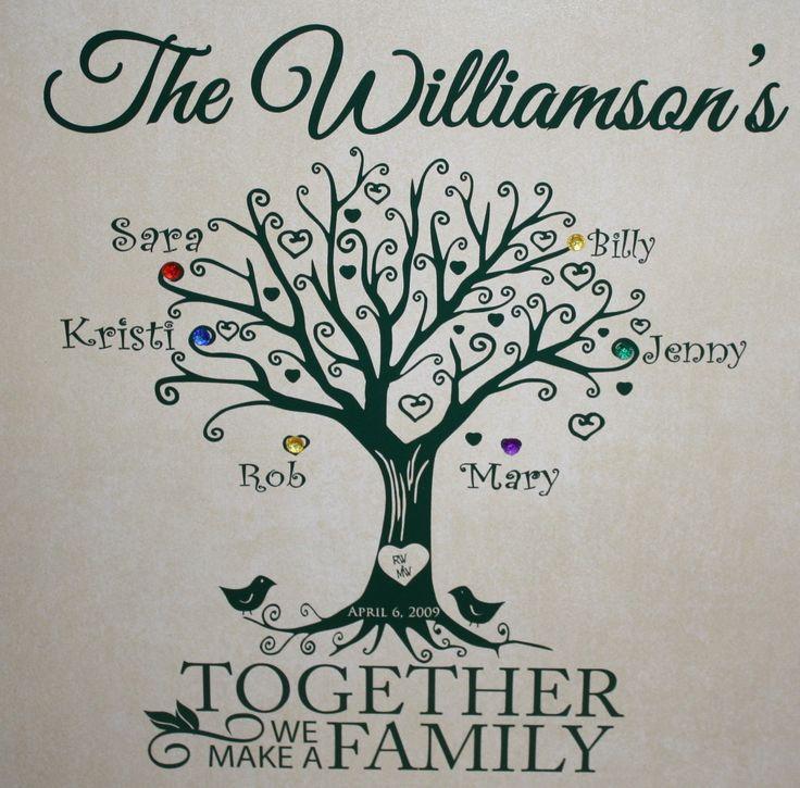 589 Best Family Trees Images On Pinterest Family Tree Chart