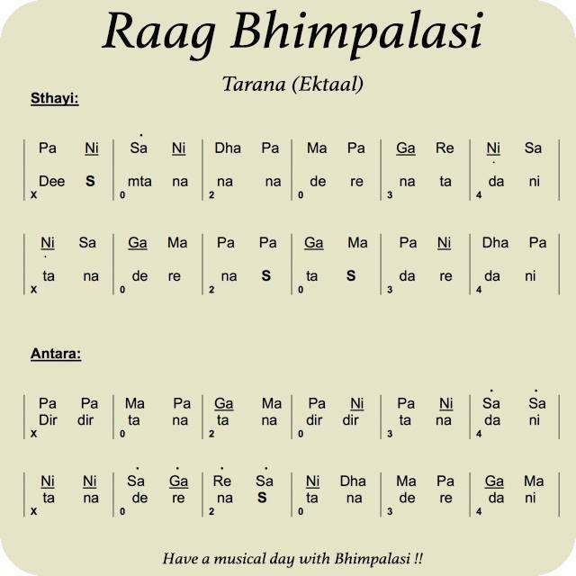Raag Bhimpalasi - tarana