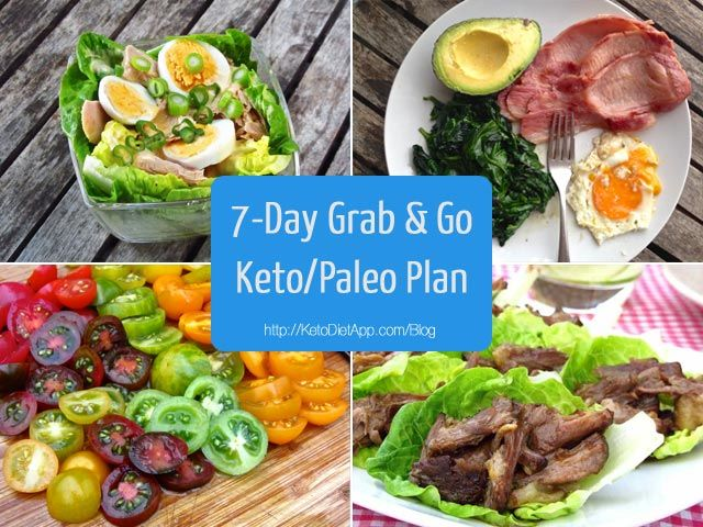 7-Day Grab & Go Keto/Paleo Diet Plan -a free detailed diet plan, Paleo, low-carb and dairy-free!
