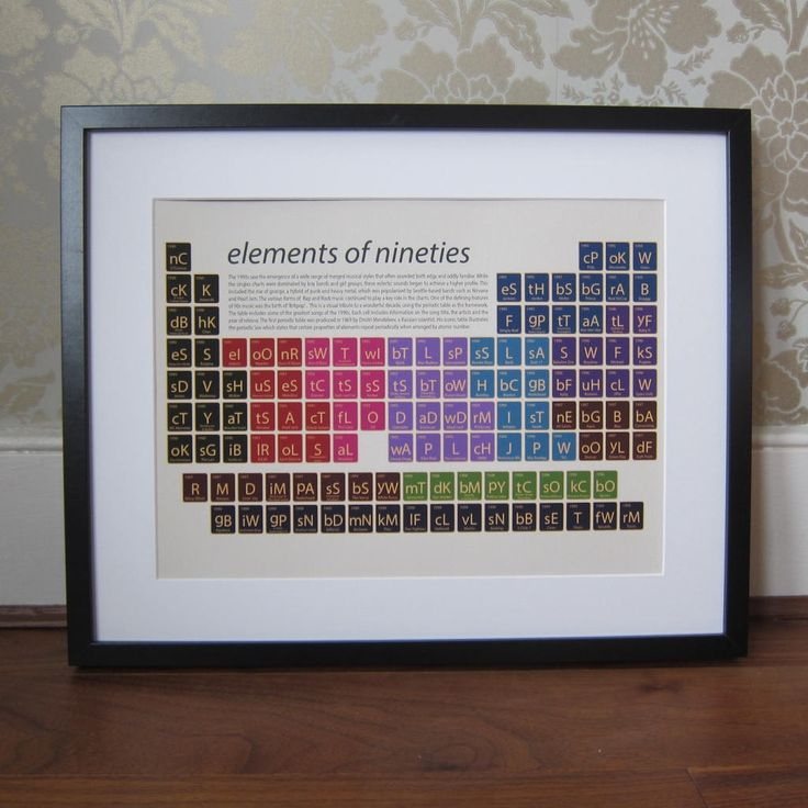 Nineties music, pop art, Nineties music print, Eighties music art, music gift, 90s music periodic table, music fan, 90s, pop music by OnASixpence on Etsy