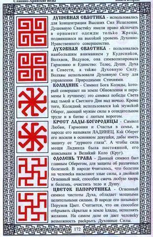 Обереги-символы