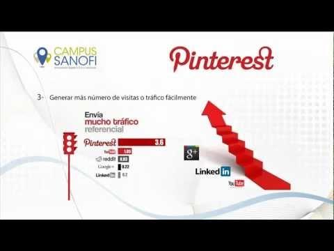 Pinterest, una nueva forma e relacionarse con los pacientes #salud