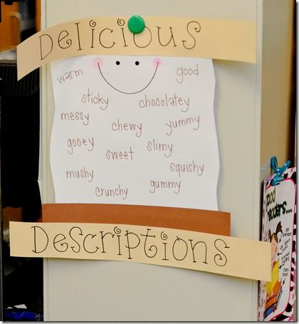 camping: Camps Classroom, Language Art, Camps United, Camps Ideas First Grade, Descriptive Words, Camps Theme, Classroom Ideas, Smore, Anchors Charts