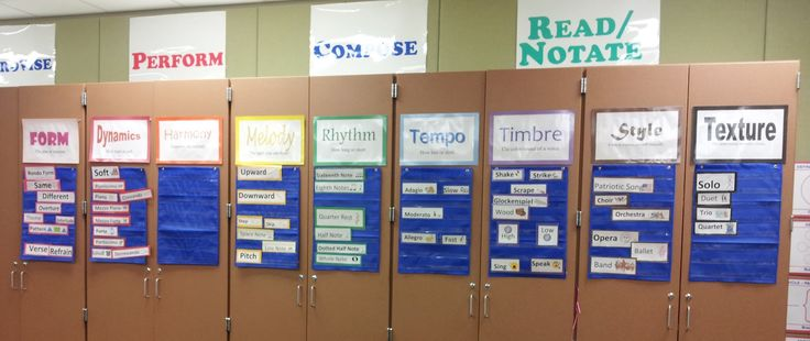 Mrs. Q's Music Blog: Word Wall love the idea of using pockets so the words can be removed easily.