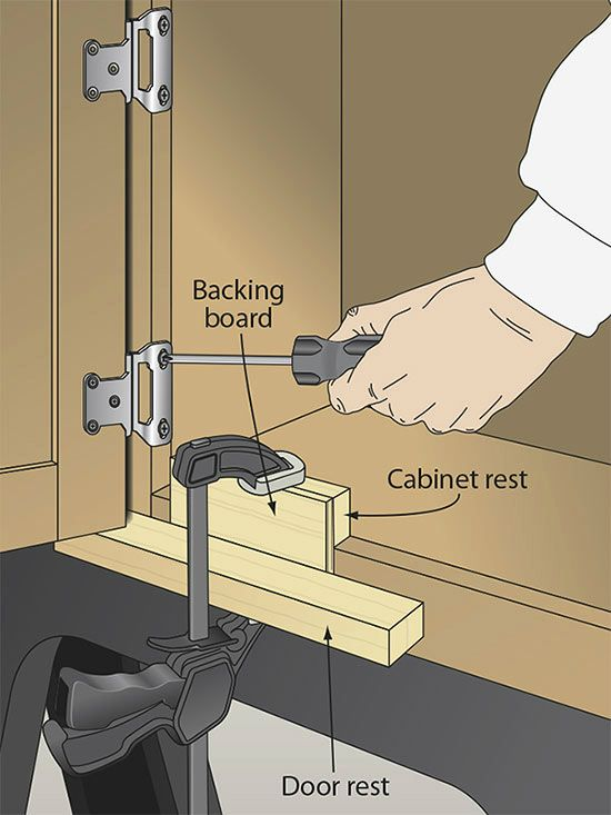 Cabinet door hanging Jig: Installations Cabinets, Good Ideas, Doors Hinges, Doors Overlays ...