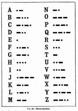 Best Scavenger Hunt Clue Ideas - Morse Code