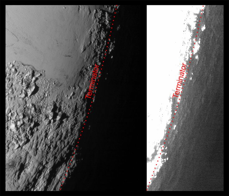 This image of Pluto from NASA's New Horizons spacecraft, processed in 2  ways, shows how Pluto's bright, high-altitude atmospheric haze produces a twilight that softly illuminates the surface before sunrise & after sunset, allowing the sensitive cameras on New Horizons to see details in nighttime regions that would otherwise be invisible. The right-hand version of the image has been greatly brightened to bring out faint details of rugged haze-lit topography beyond Pluto's terminator.