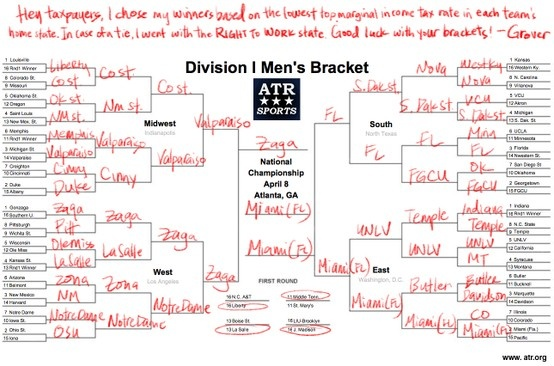 Grover's 2013 NCAA bracket, based on states with most competitive tax climates.