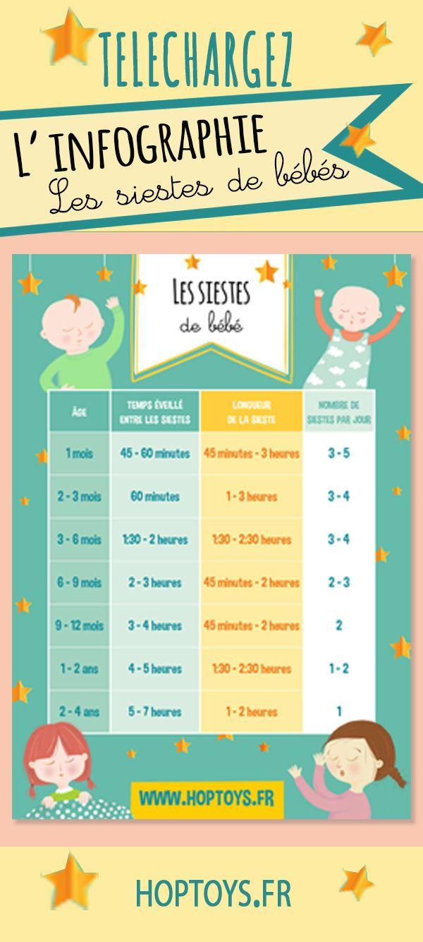 Infographies   les différentes étapes de bébé   Grossesse   Pinterest   Baby,  Baby hacks et Baby boy 6e377043fbd