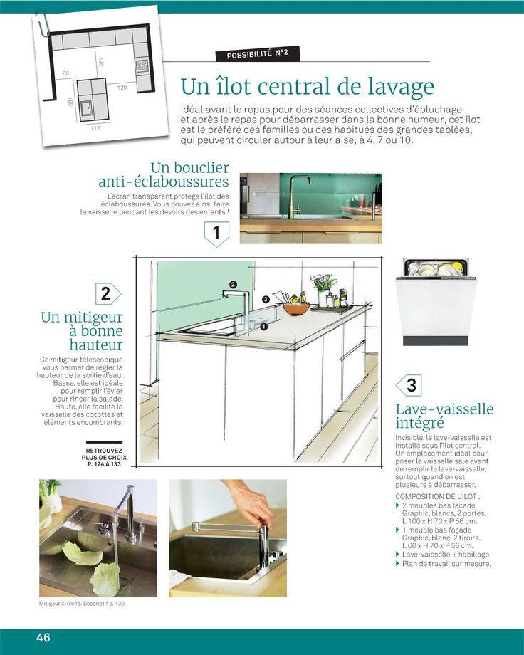 17 Best images about DECO CUISINE on Pinterest Cabinets, Sons and