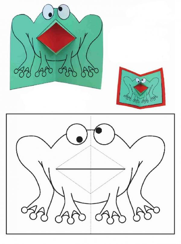 Craft ideas for children. Frog - made from paper and cardboard