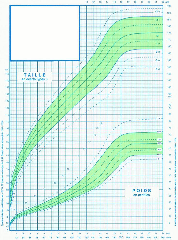 les 25 meilleures id es concernant courbe de poids sur pinterest pono art installation 3d. Black Bedroom Furniture Sets. Home Design Ideas