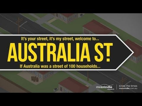 Welcome to Australia Street | If Australia was a street of 100 households... | McCrindle Research - YouTube