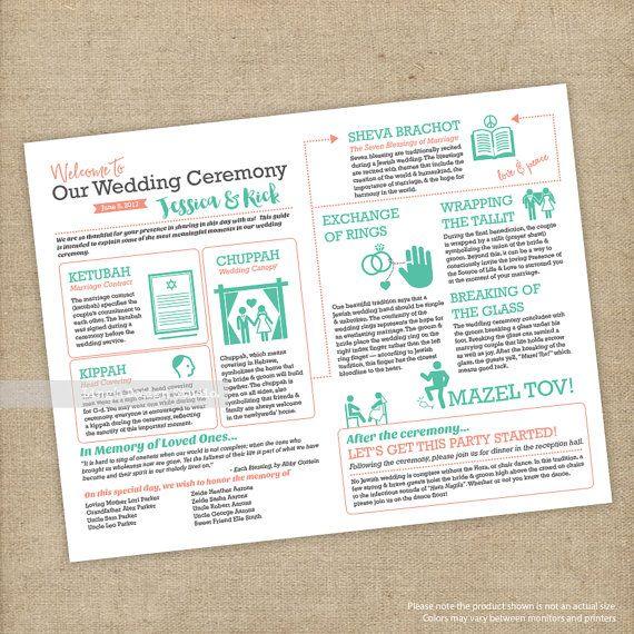 Jewish Wedding Ceremony Infographic Guide | Printable