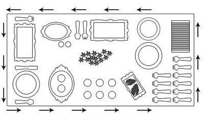 Soluções Domésticas JANTAR INFORMAL – REGRAS DE ETIQUETA, MONTAGEM DA MESA: Se tiver espaço deixe a mesa no centro para facilitar a circulação, caso contrário encoste – a na parede.  Mesa grande: ·         De um lado disponha os pratos em pilhas de 10 unidades ·         Organize os talheres em suportes ou enrolados nos guardanapos ·         Disponha as taças/copos na outra parte da mesa ·         As travessas com as respectivas colheres de servir também devem ir á mesa.