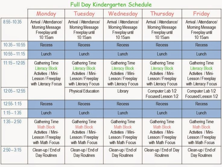 Let's Look at the  Full Day Kindergarten Schedule