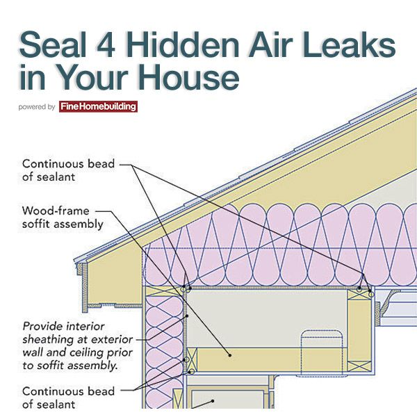How To Seal 4 Hidden Air Leaks In Your House Air Leaks Home Insulation Home Building Tips