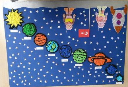 okul öncesi uzay projesi ile ilgili görsel sonucu