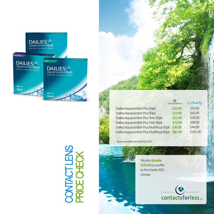 Here's our weekly #PriceCheck on another of our most popular #contactlens: Dailies Aquacomfort!  How do we measure up against the competition?  www.contactsforless.ca  #contacts #lens #eyes